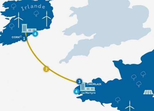 La France et l'Irlande se mettent d'accord sur un interconnecteur de 700 MW