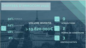 Immocom, Julien Krief